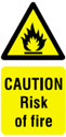 Risk of Fire Sign